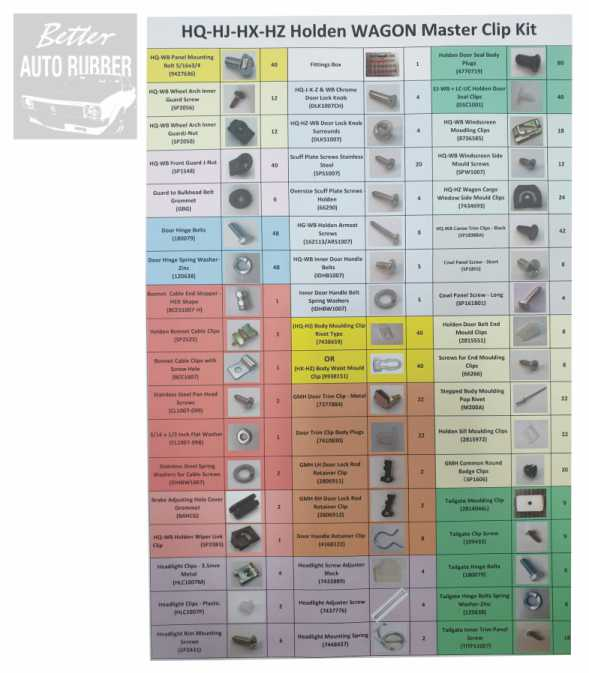 Holden HQ Wagon Clip list of parts