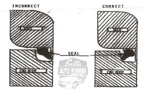 BOOT SEAL FITTING INSTRUCTIONS